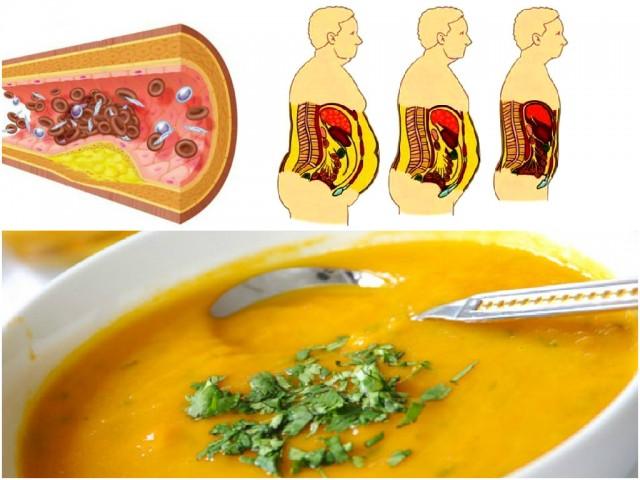 El Secreto Detrás De La Cúrcuma Para Quemar Grasa Y Colesterol Rápidamente