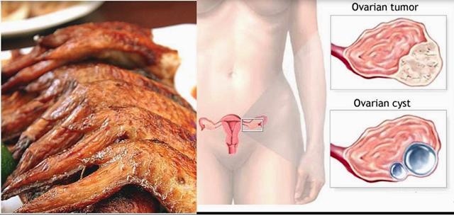 Esta parte del pollo hace un daño terrible en las mujeres. Esto es una muerte en silencio; toda mujer tiene derecho a conocer estos riesgos